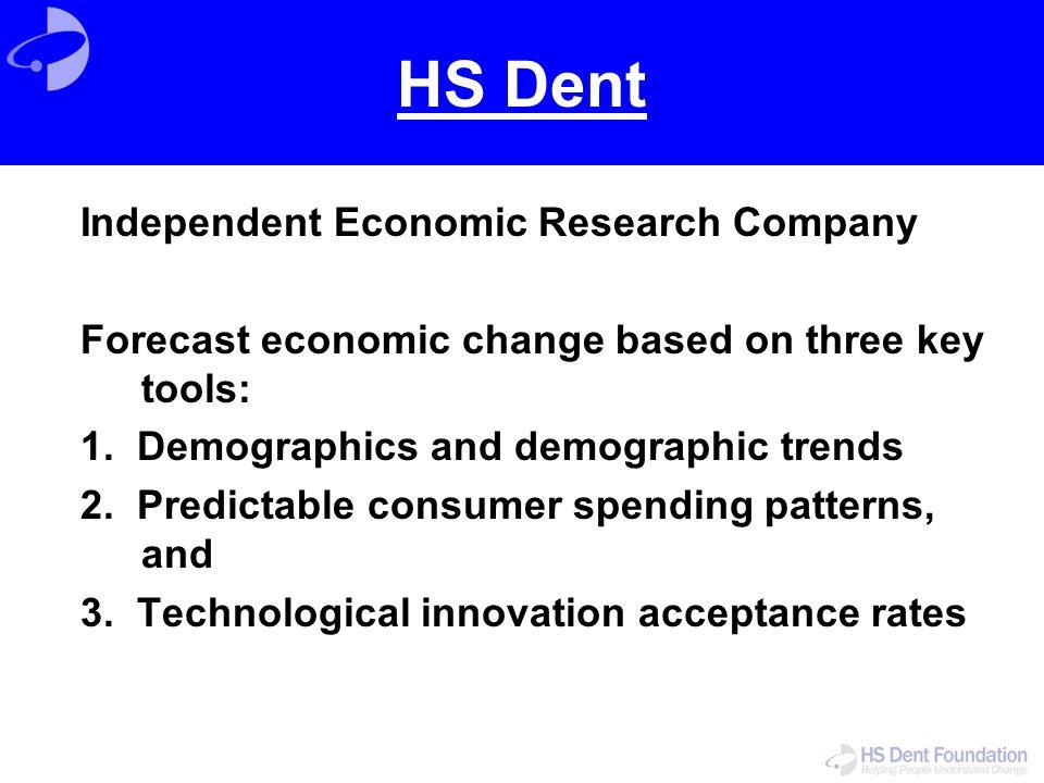 HS Dent