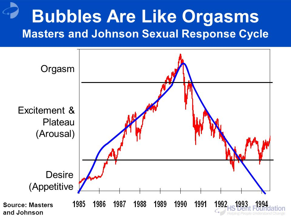 Bubbles Are Like Orgasms Masters and Johnson Sexual Response Cycle