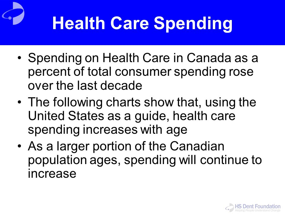 Health Care Spending Spending on Health Care in Canada as a percent of total consumer spending rose over the last decade.