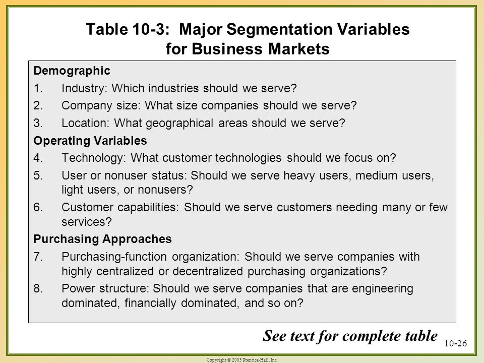 Table 10-3: Major Segmentation Variables for Business Markets