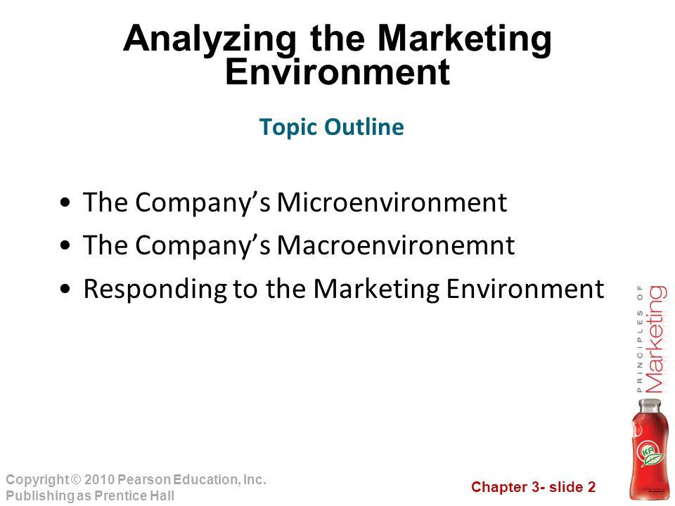 Analyzing the Marketing Environment