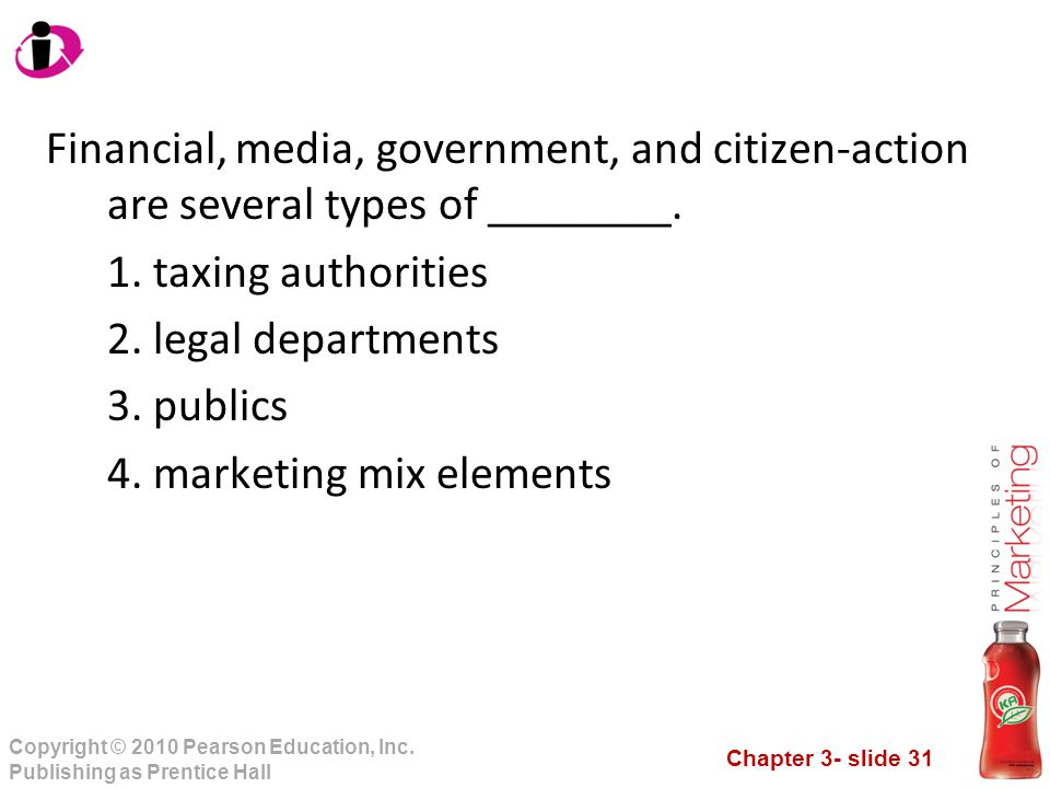 Financial, media, government, and citizen-action are several types of ________.