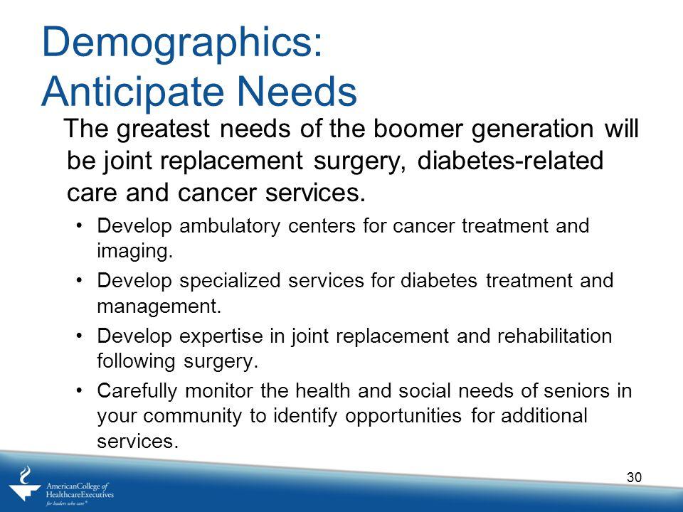 Demographics: Anticipate Needs