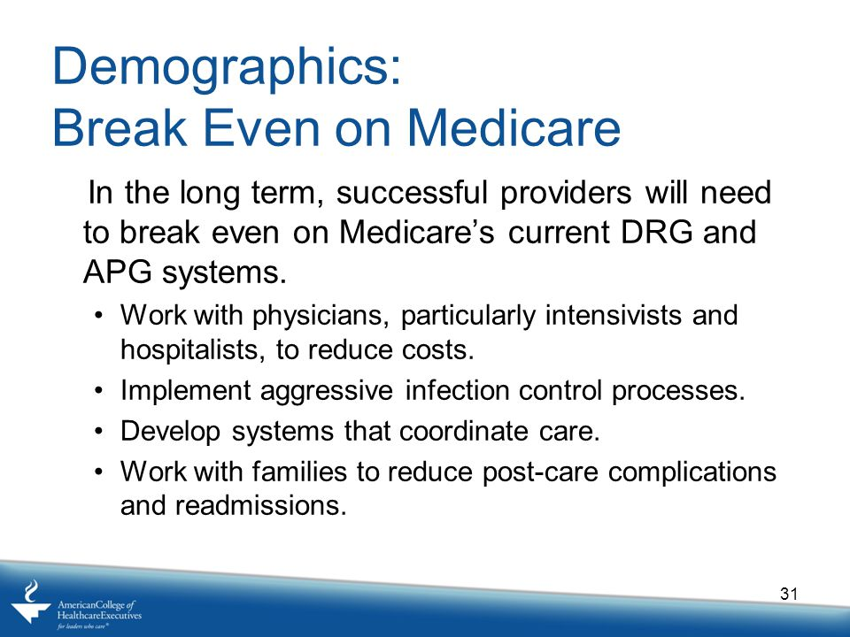 Demographics: Break Even on Medicare
