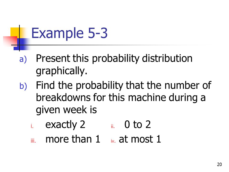 Example 5-3 Present this probability distribution graphically.