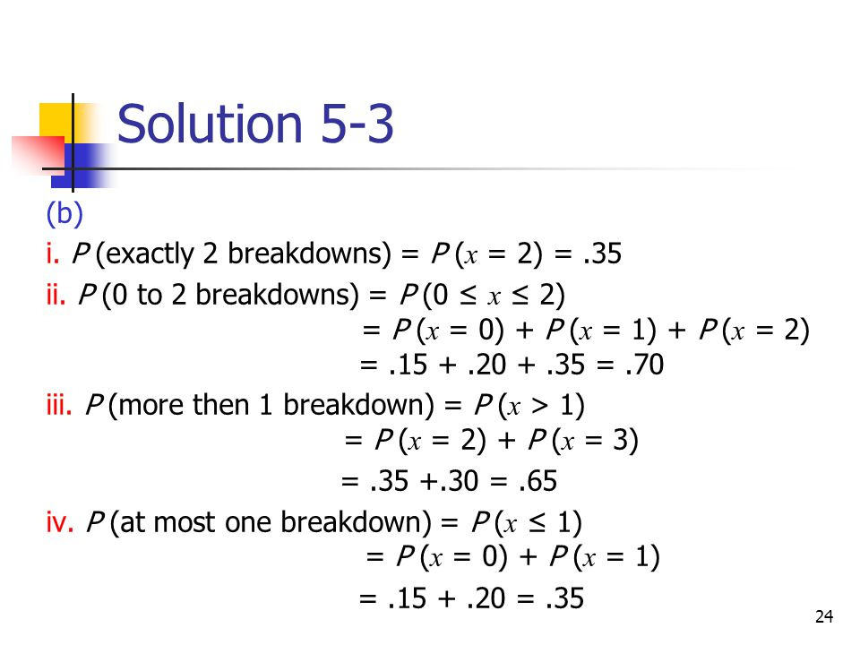 Solution 5-3 (b) i. P (exactly 2 breakdowns) = P (x = 2) = .35