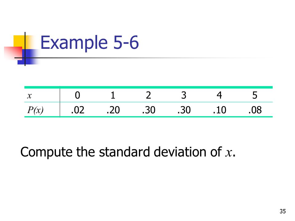 Example 5-6 Compute the standard deviation of x. x 1 2 3 4 5 P(x) .02