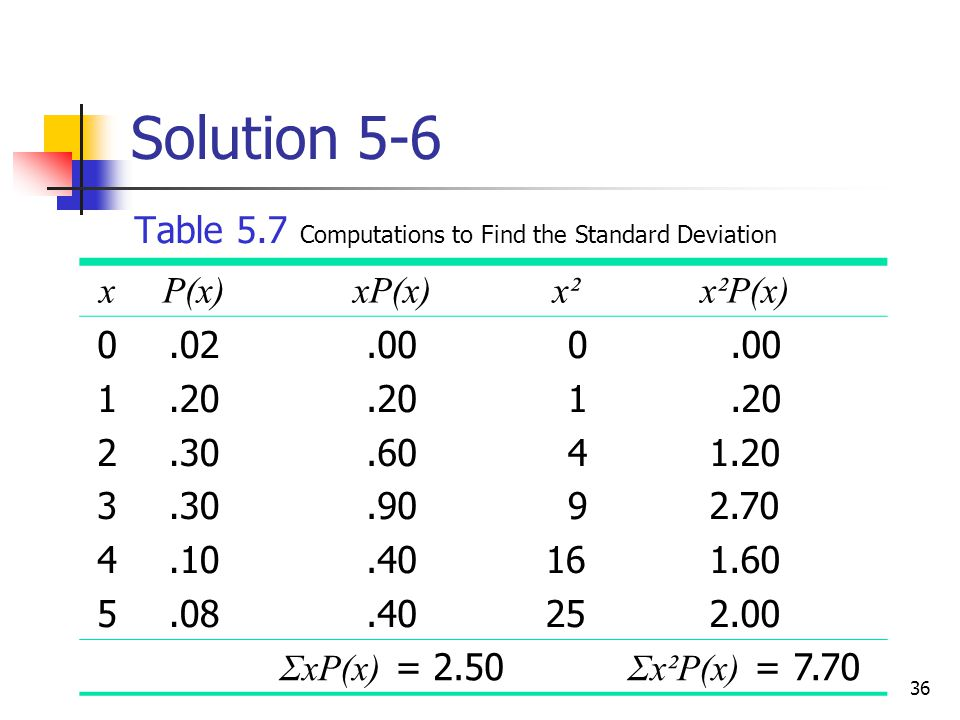 Solution 5-6 Table 5.7 Computations to Find the Standard Deviation x