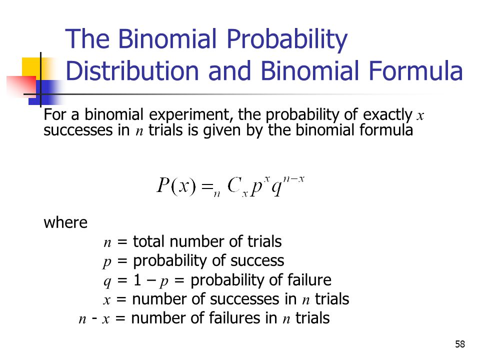 The Binomial Probability Distribution and Binomial Formula
