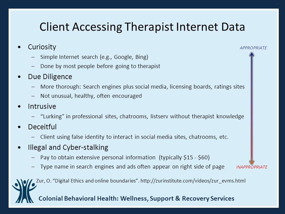 Client Accessing Therapist Internet Data