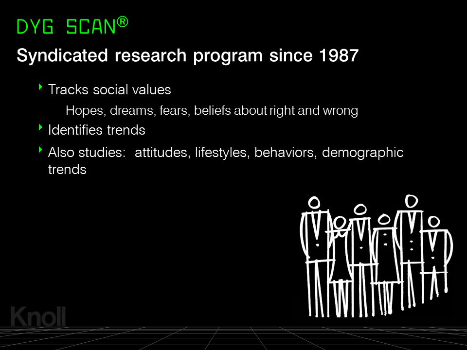DYG SCAN® Syndicated research program since 1987 Tracks social values