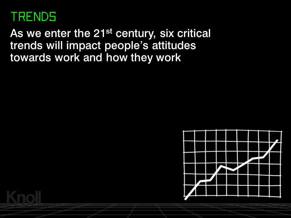 TRENDS As we enter the 21st century, six critical trends will impact people's attitudes towards work and how they work.