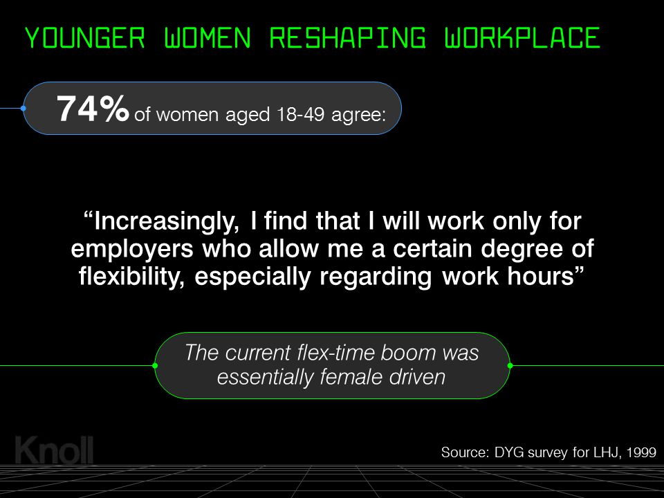 YOUNGER WOMEN RESHAPING WORKPLACE