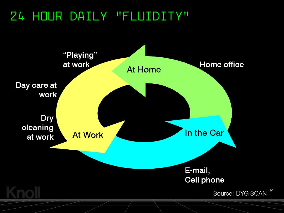 24 HOUR DAILY FLUIDITY At Home In the Car At Work Playing at work
