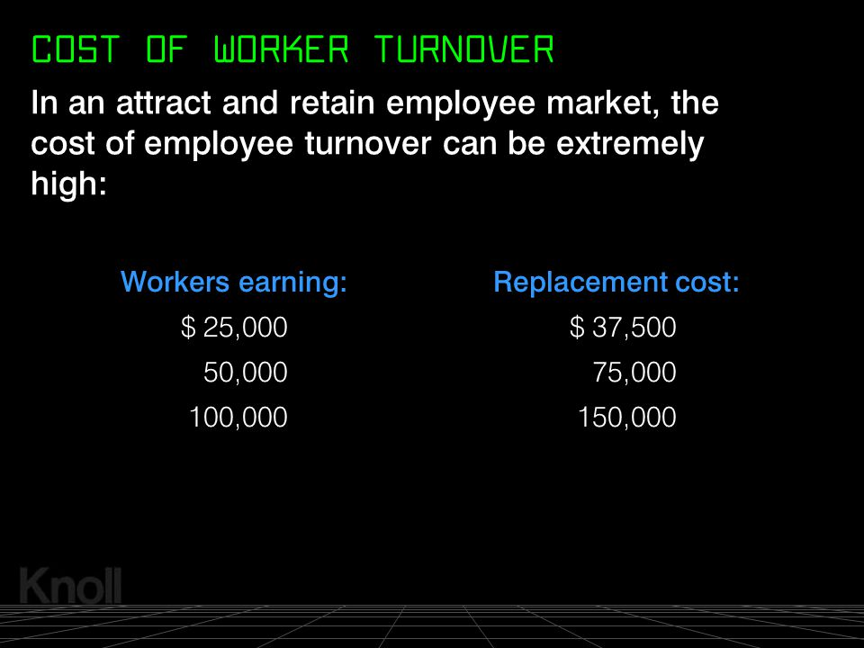 COST OF WORKER TURNOVER
