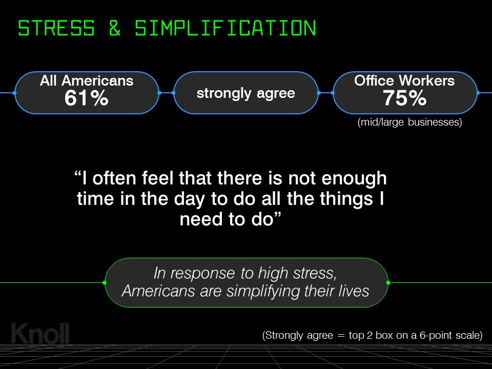STRESS & SIMPLIFICATION