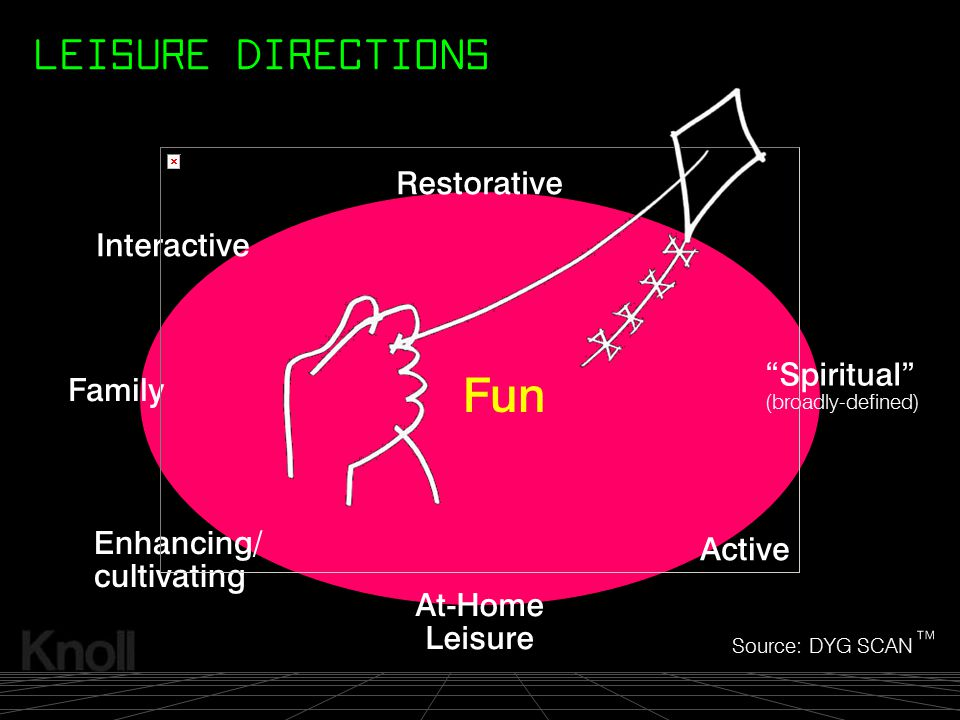 LEISURE DIRECTIONS Fun Restorative Interactive