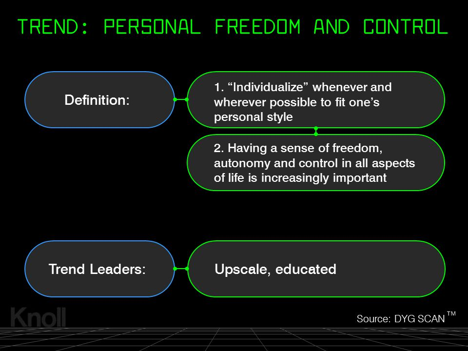 TREND: PERSONAL FREEDOM AND CONTROL