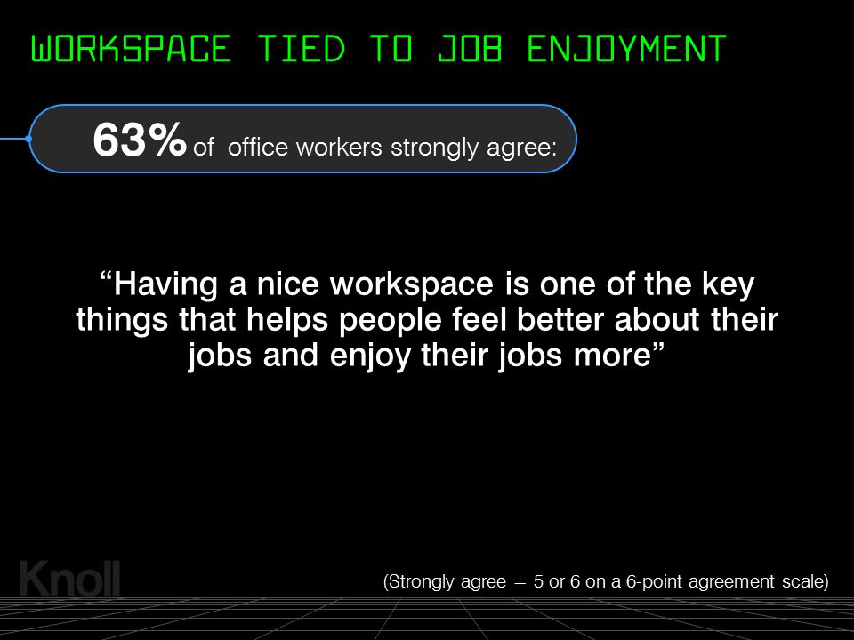 WORKSPACE TIED TO JOB ENJOYMENT