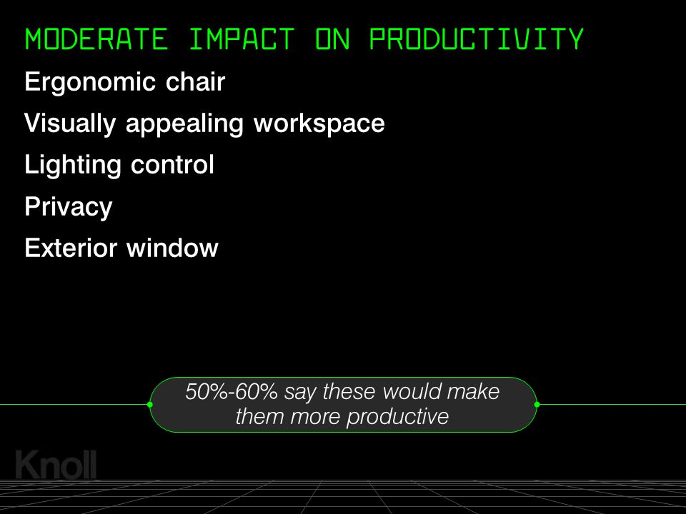 MODERATE IMPACT ON PRODUCTIVITY