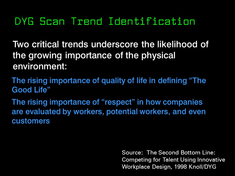 DYG Scan Trend Identification