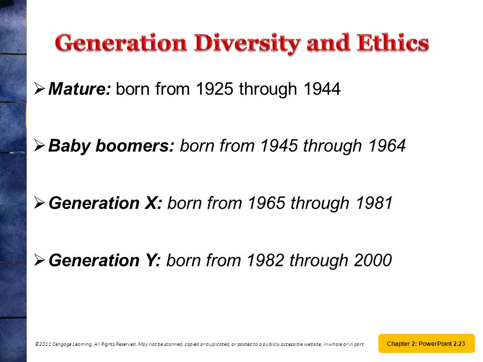 Generation Diversity and Ethics
