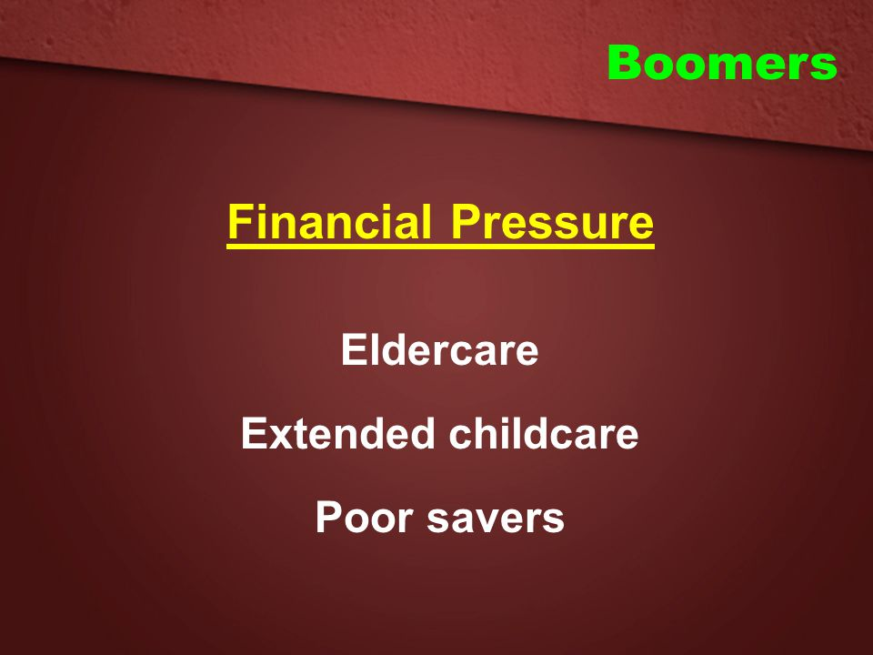 Boomers Financial Pressure Eldercare Extended childcare Poor savers