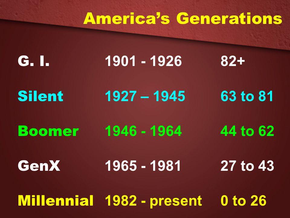 America's Generations