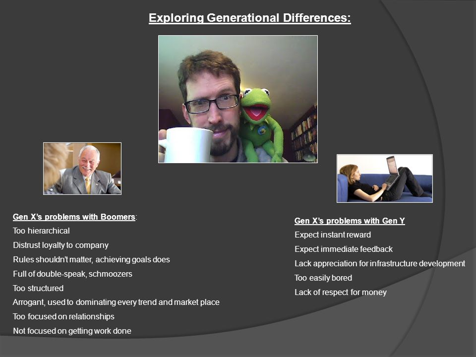 Exploring Generational Differences: