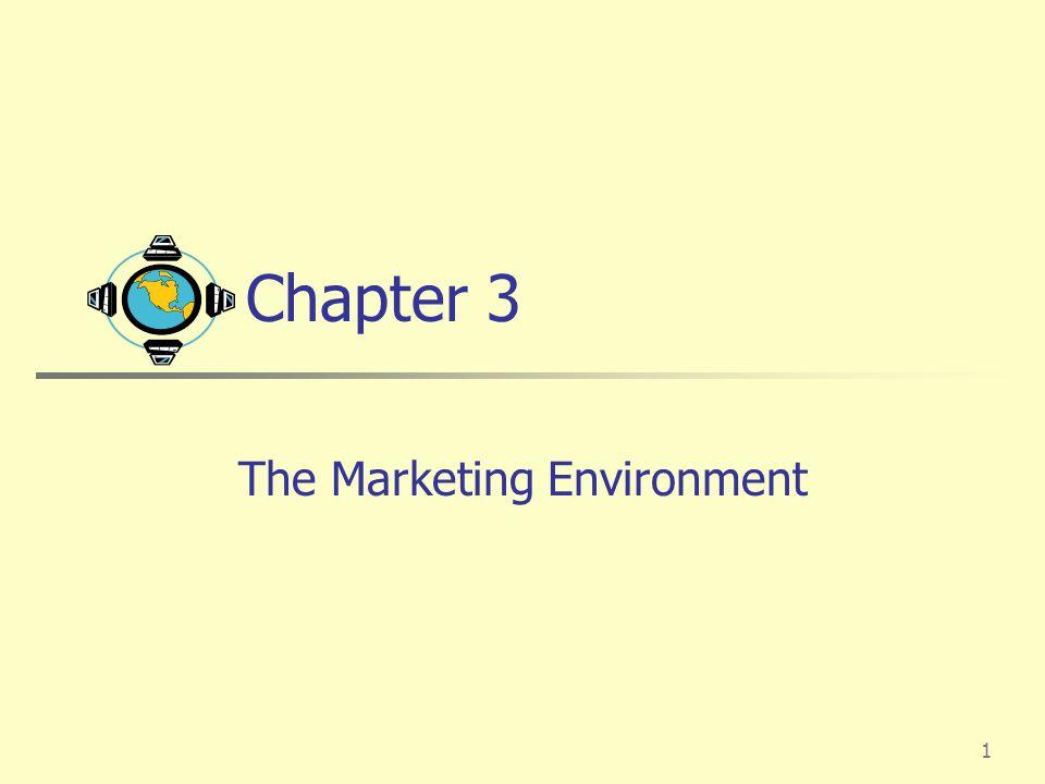 The Marketing Environment