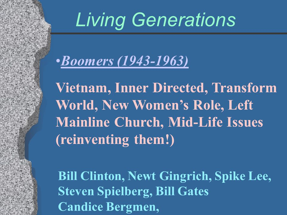 Living Generations Boomers (1943-1963)