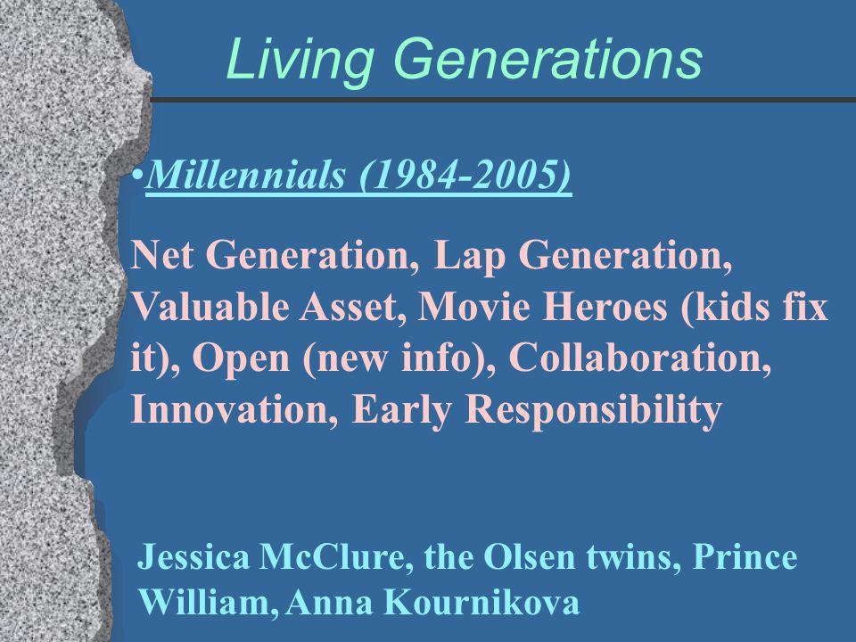 Living Generations Millennials (1984-2005)