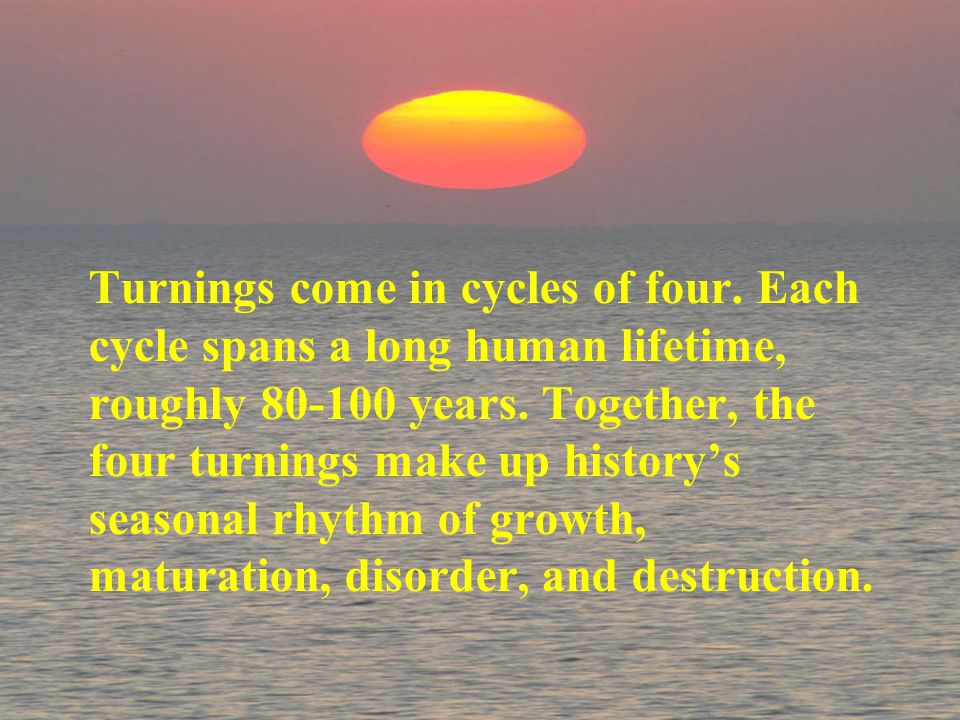 Turnings come in cycles of four