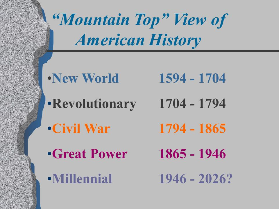 Mountain Top View of American History