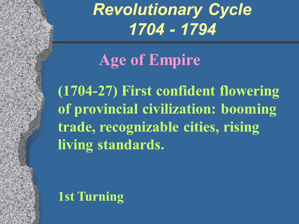 Revolutionary Cycle 1704 - 1794 Age of Empire