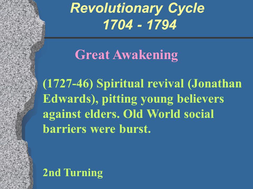 Revolutionary Cycle 1704 - 1794 Great Awakening