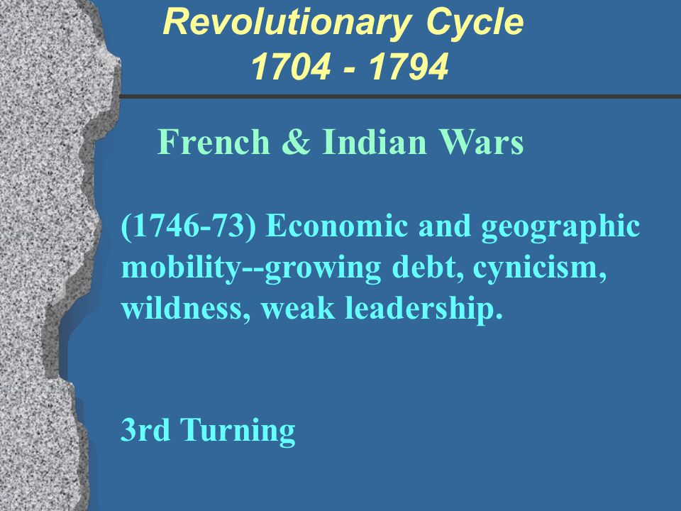 Revolutionary Cycle 1704 - 1794 French & Indian Wars