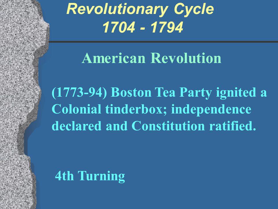 Revolutionary Cycle 1704 - 1794 American Revolution