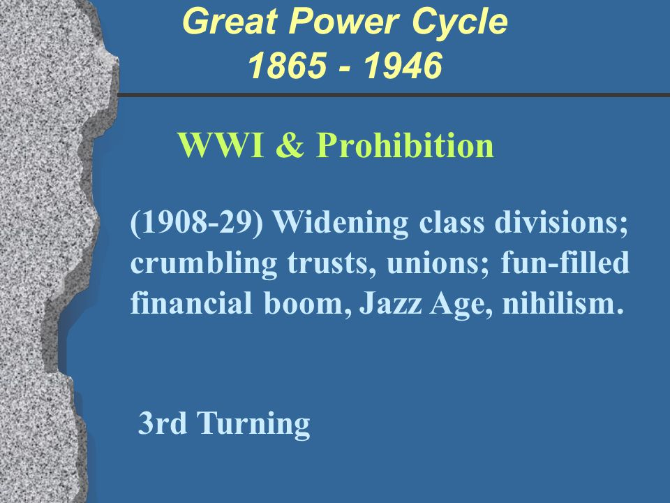 Great Power Cycle 1865 - 1946 WWI & Prohibition