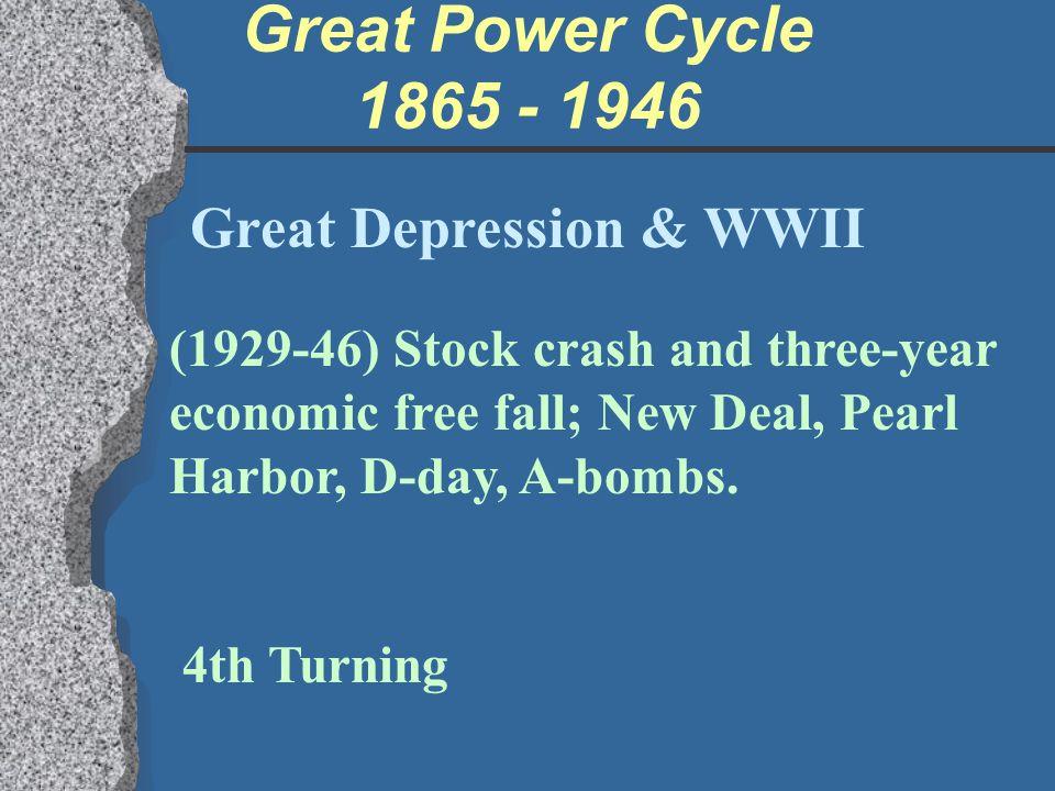 Great Depression & WWII