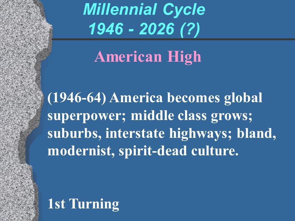 Millennial Cycle 1946 - 2026 ( ) American High