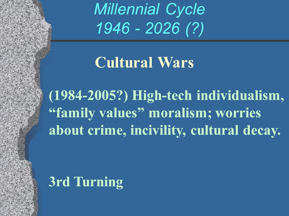 Millennial Cycle 1946 - 2026 ( ) Cultural Wars