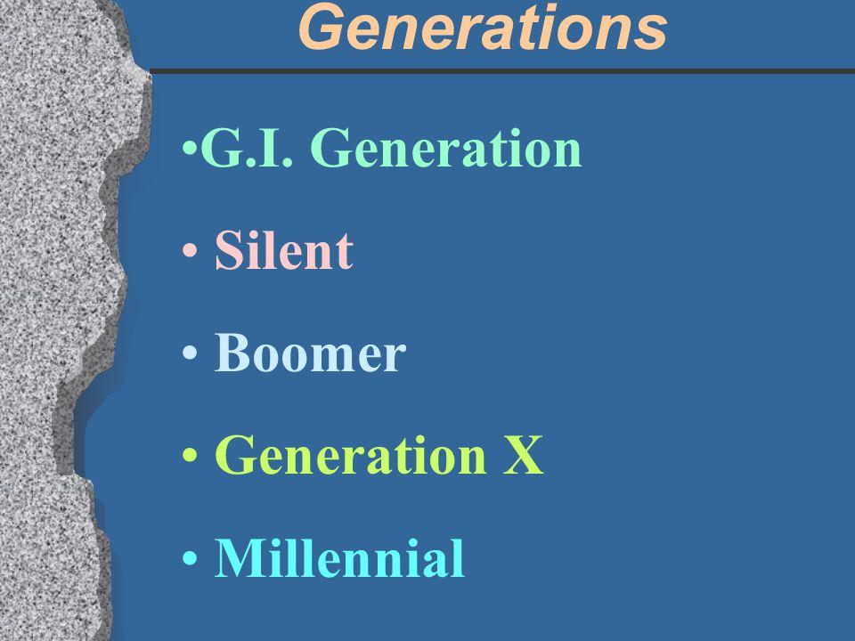 Generations G.I. Generation Silent Boomer Generation X Millennial