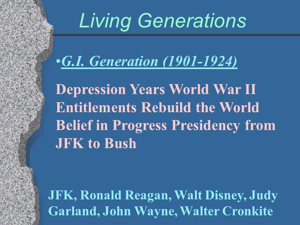 Living Generations G.I. Generation (1901-1924)
