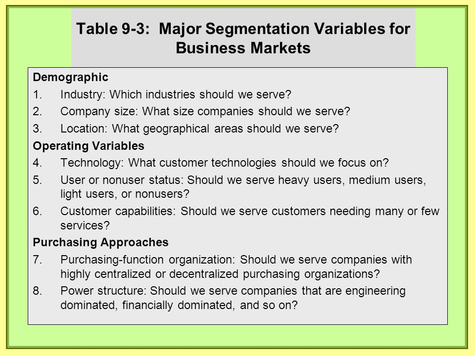 Table 9-3: Major Segmentation Variables for Business Markets