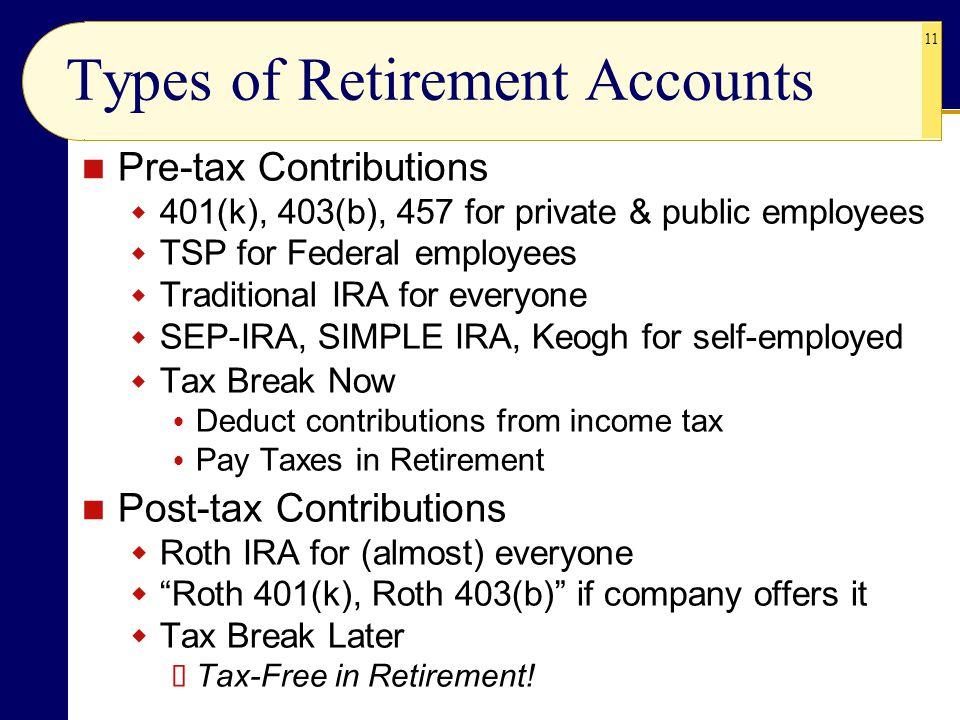 Types of Retirement Accounts