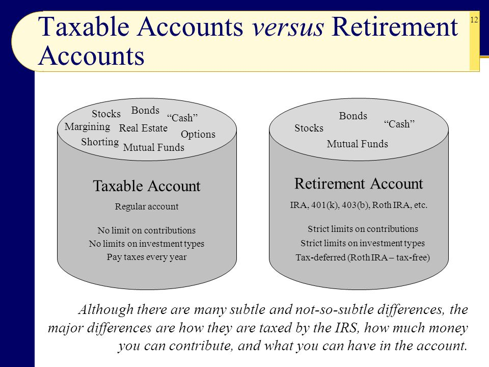 Taxable Accounts versus Retirement Accounts