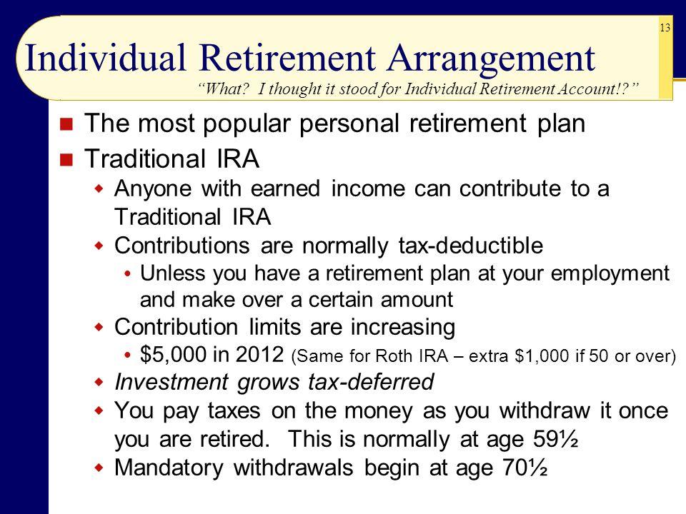 Individual Retirement Arrangement