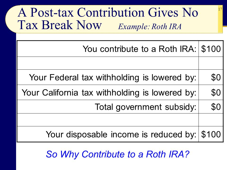 A Post-tax Contribution Gives No Tax Break Now Example: Roth IRA