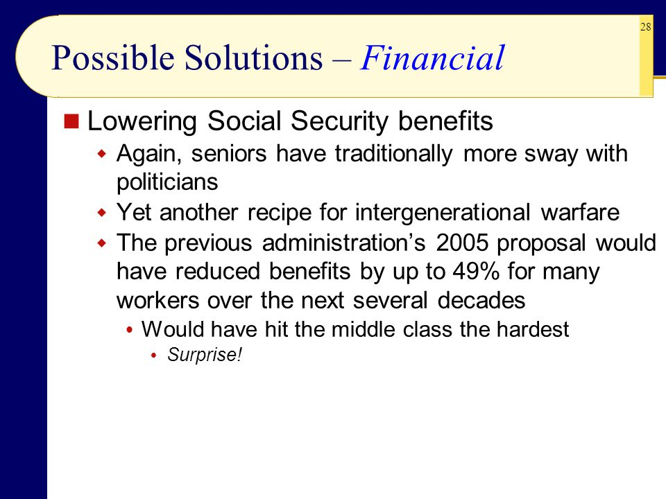 Possible Solutions – Financial